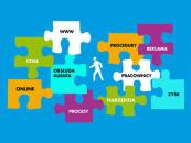 Czym jest Service Design? Poznaj zawód przyszłości