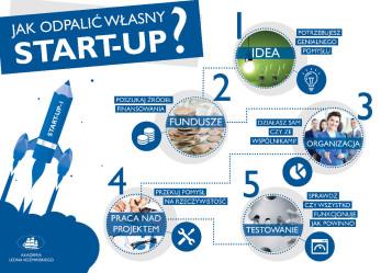 Tworzenie start-upów – tego można się nauczyć!