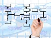 5 praktycznych sposobów na sukces w e-biznesie