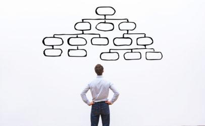Jak być lepiej zorganizowanym?