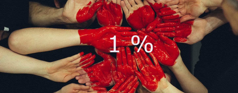 Twój 1% podatku daje 100% pomocy naszym Podopiecznym