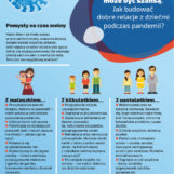 Izolacja może być szansą. Jak budować dobre relacje z dziećmi podczas pandemii?